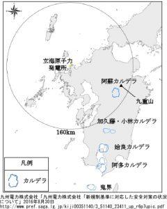 九州電力株式会社「九州電力株式会社「新規制基準に対応した安全対策の状況 について」2016年8月30日(火山)